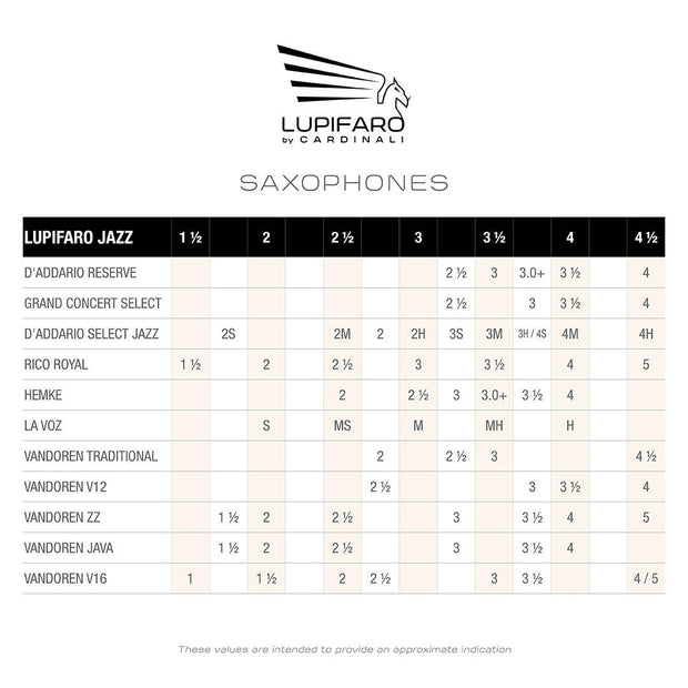 "Soprano Reeds - Jazz ""Unfiled Cut"" - Bundle Pack - 10x - Lupifaro - RMusik"