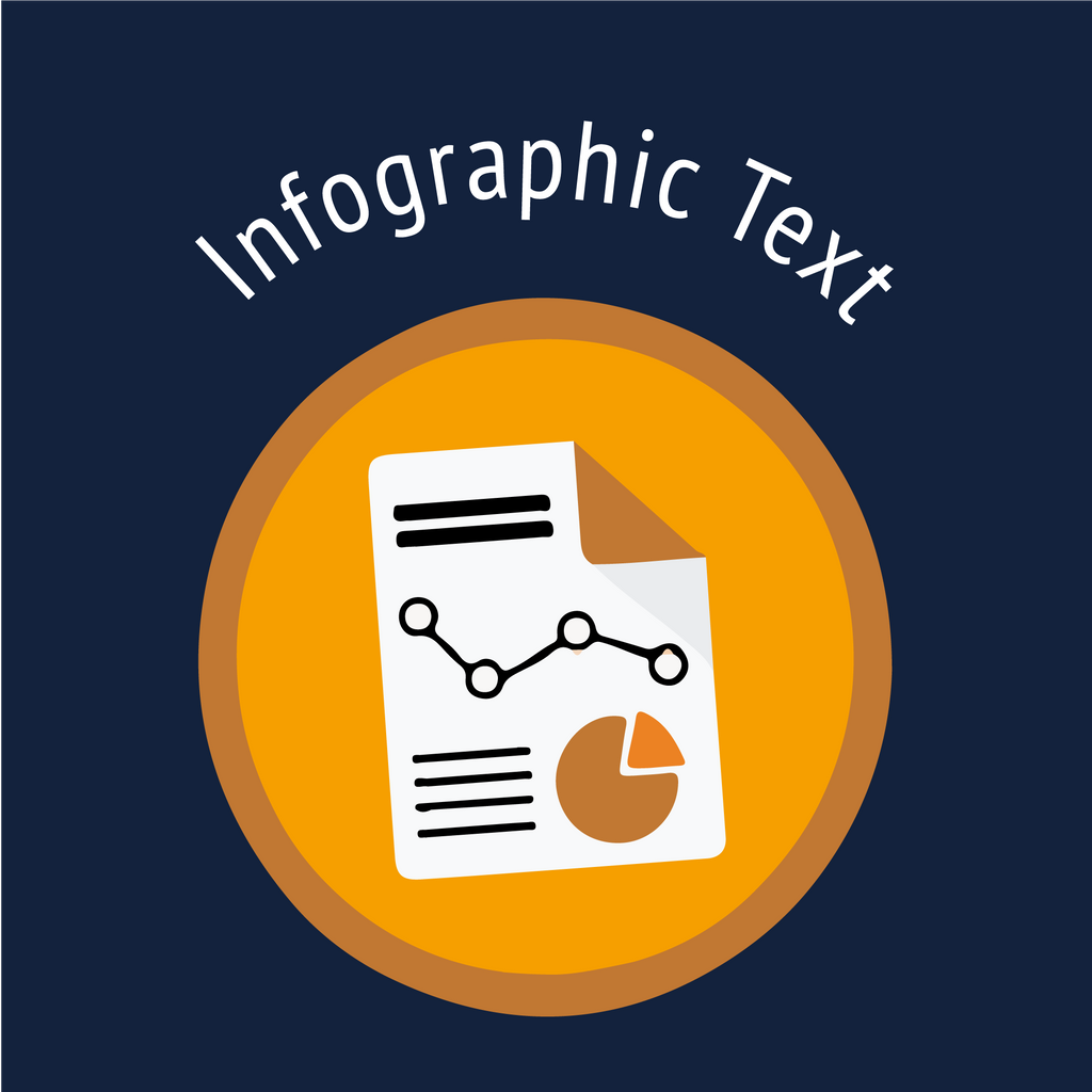 Infographic Text Amazon Product Listing Optimization Service
