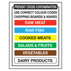 Colour Coded Chopping Board Notice