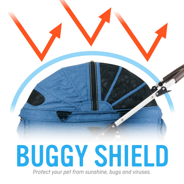 Buggy Shield can be the perfect measurement to prevent your pet from the Summer heat