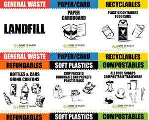 Create a Waste-Free Workplace - A How To Guide (Includes Bin Signs) - Digital Download