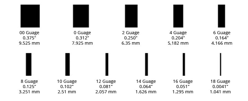 Steel Thickness Chart