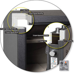 AMSEC NF6032 Gun Safe - Corner Diagram
