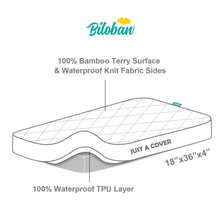 "Load image into Gallery viewer, Cradle Mattress Pad - Ultra Soft Bamboo ( for 36""×18""Cradle ) - Biloban Online Store"