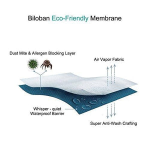 "Biloban Waterproof Pack N Play Mattress Pad / Protector, Premium Cotton ( for Mini Crib 39"" x 27"")"