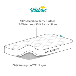 "Biloban Crib Mattress Protector - Ultra Soft Bamboo Fleece Surface (for Standard Crib 52"" × 28"") - Biloban Online Store"