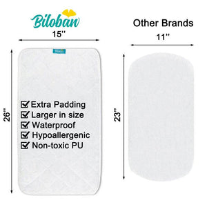 Biloban Superior Bamboo Fleece Surface Changing Pad Liners - Waterproof (5 Pack)