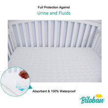 "Load image into Gallery viewer, Crib mattress protector-natural Cotton waterproof( for Standard Crib 52""X 28"") - Biloban Online Store"
