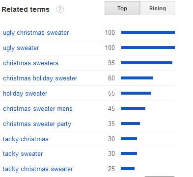 christmas sweaters google
