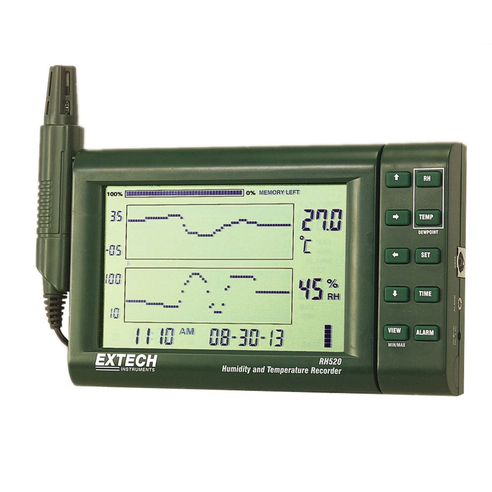 Paperless Humidity and Temperature Chart Recorder