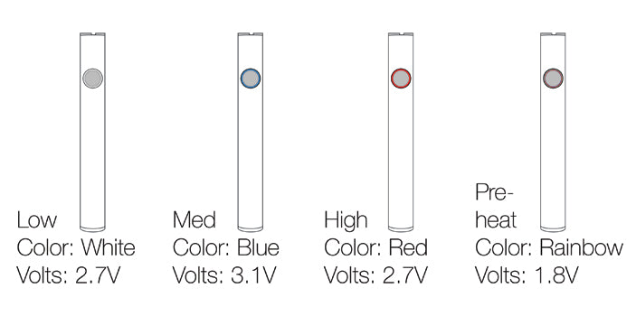 Variable Wattage Cartridge Battery Levels