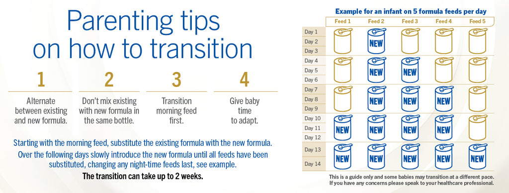 Parenting tips on how to transition