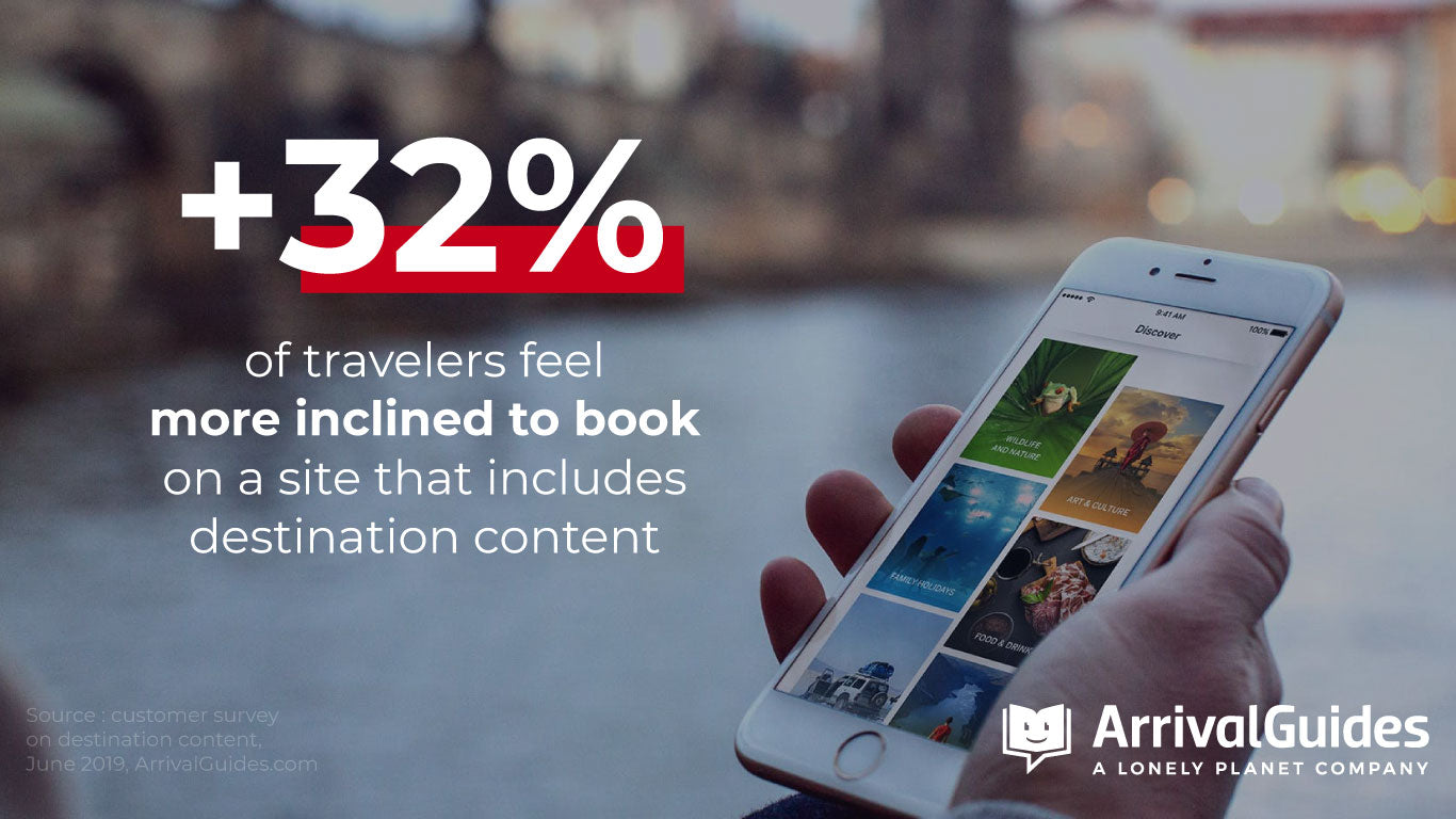 destination content increases bookings