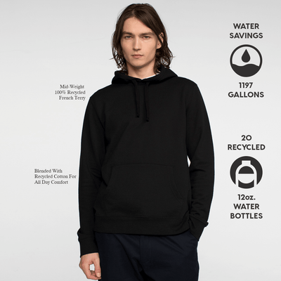 Model front facing wearing a black hooded sweatshirt. Iconography explaining the sustainability benefits of the sweatshirt.
