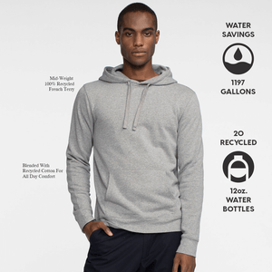 Model front facing wearing a heather grey hooded sweatshirt. Iconography explaining the sustainability benefits of the hooded sweatshirt.