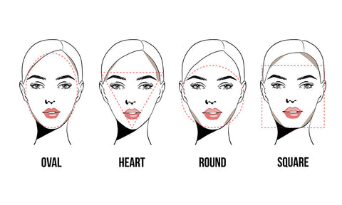 how to know what face shape you have