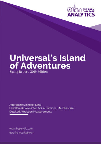 Sizing Benchmark Report - Universal's Island of Adventures