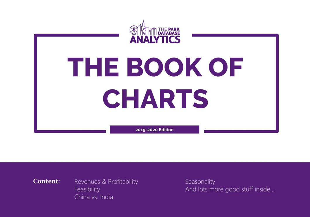 Book of Charts (2019-2020)