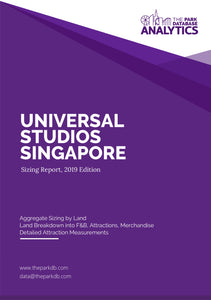 Sizing Benchmark Report - Universal Studios Singapore