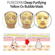 Load image into Gallery viewer, PUREDERM Deep Purifying Yellow O2 Bubble Mask Turmeric