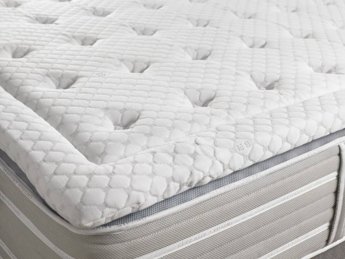 PERFETTO MATTRESS Side