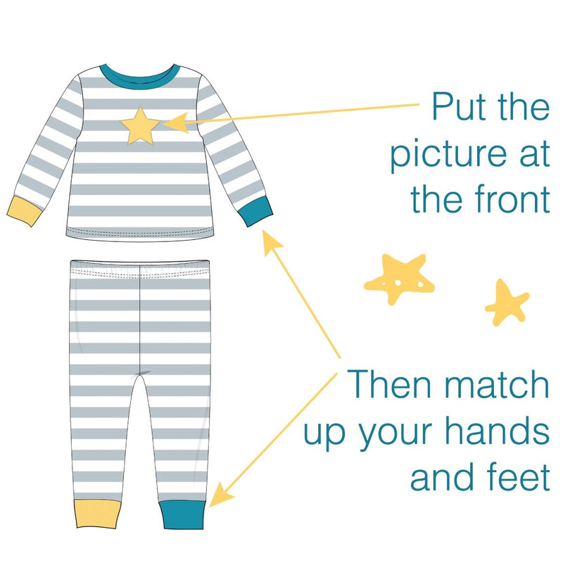 MyJamas clever cuffs diagram.  Unique design of matching coloured wrist and ankle cuffs allows kids to dress independently