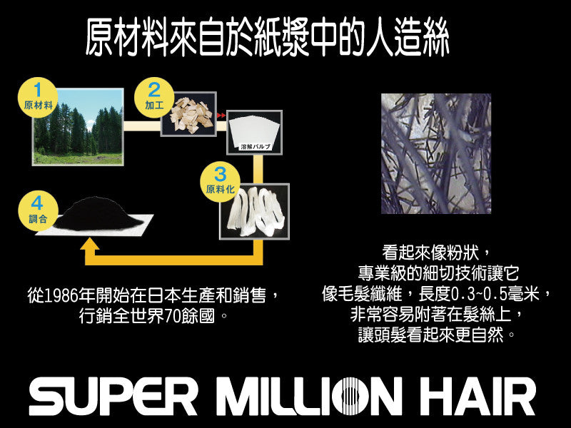 Super Million Hair 天然纖維髮絲
