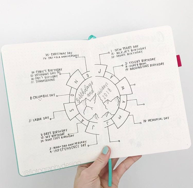 Annual Circle Tracker Sticker for Bullet Journal
