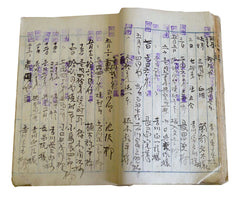 A Vintage Accounting Book: Daifukucho