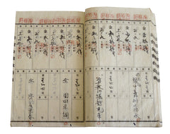 A Meiji Era Ledger Book: Daifukucho