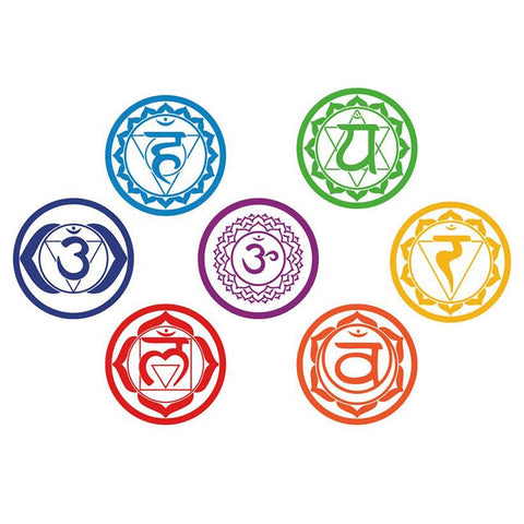 signification 7 chakras