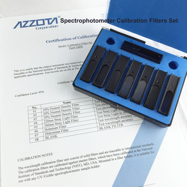 Calibration Filters Set