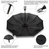 Image of Wind Resistant Folding Automatic Umbrella