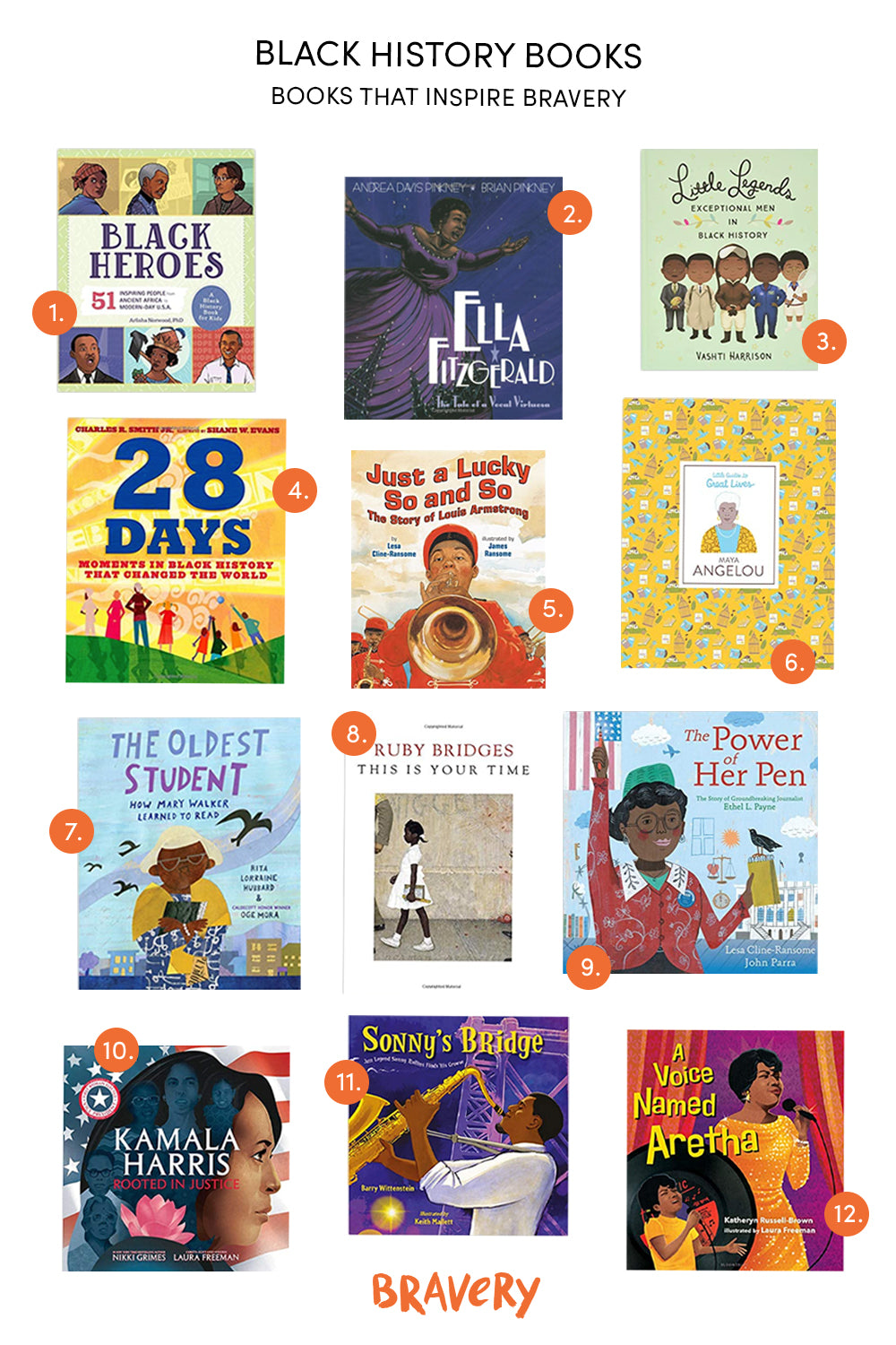 Bravery Black History book round up