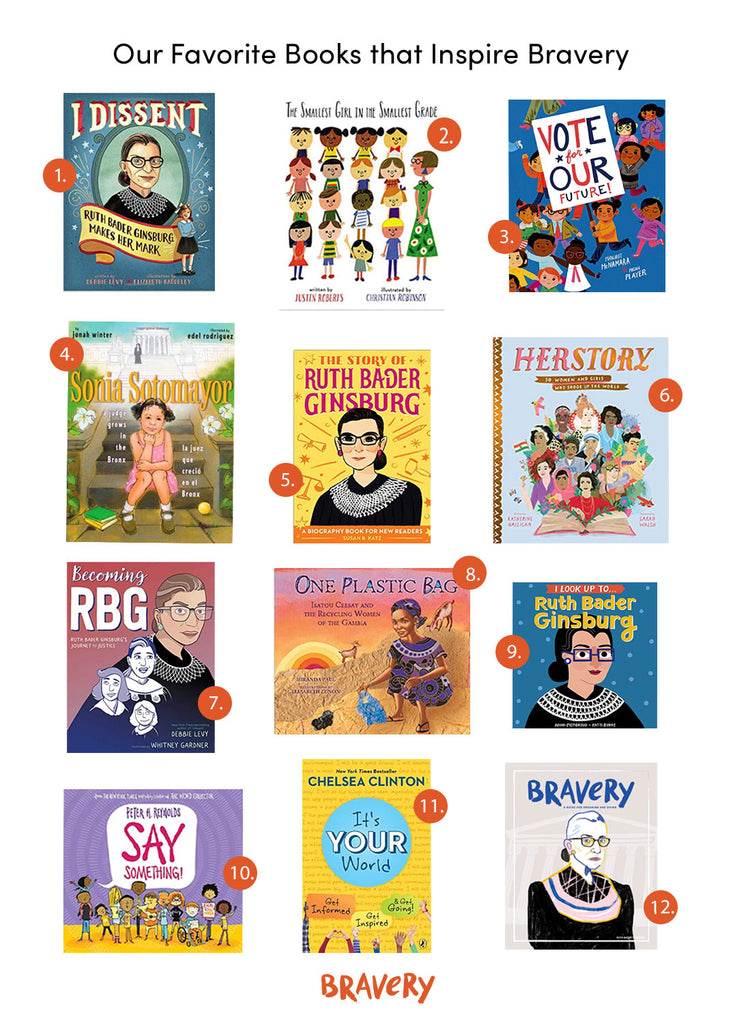 Ruth Bader Ginsburg Books for kids