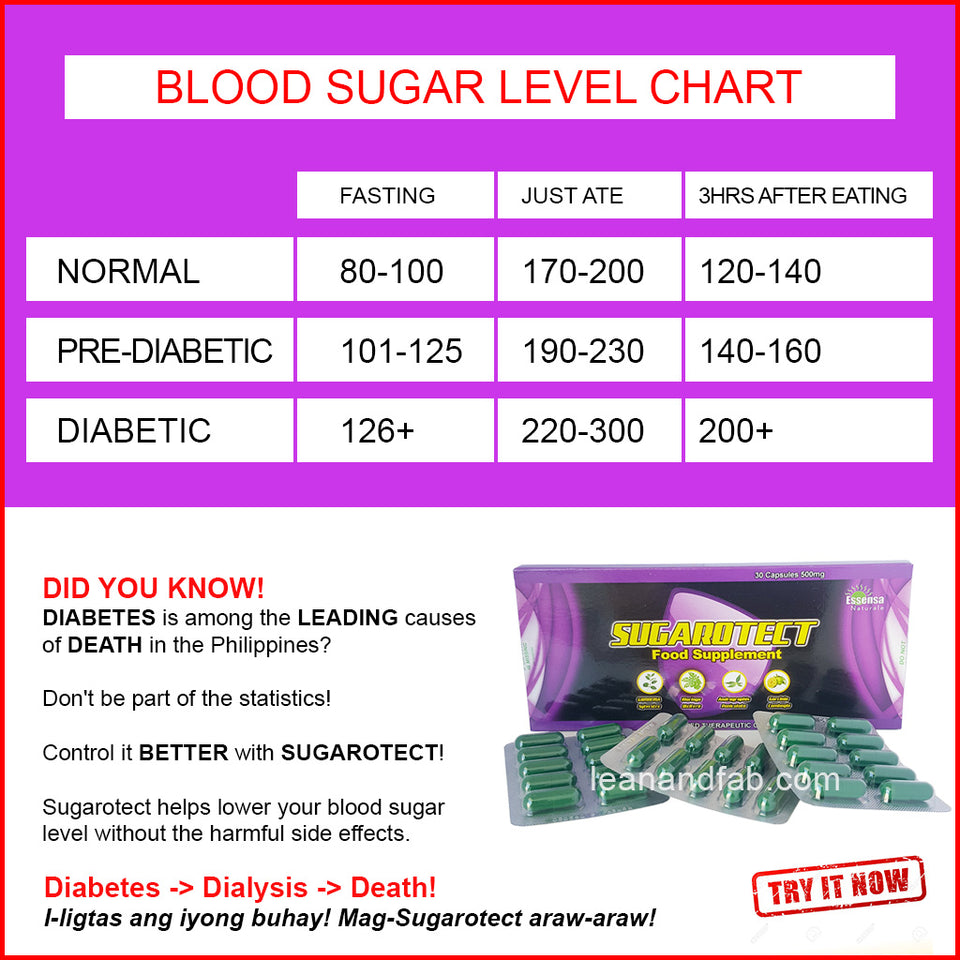 Sugarotect Food Supplement