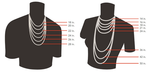 necklace sizing