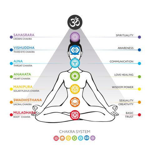 benefits of chakra jewelry