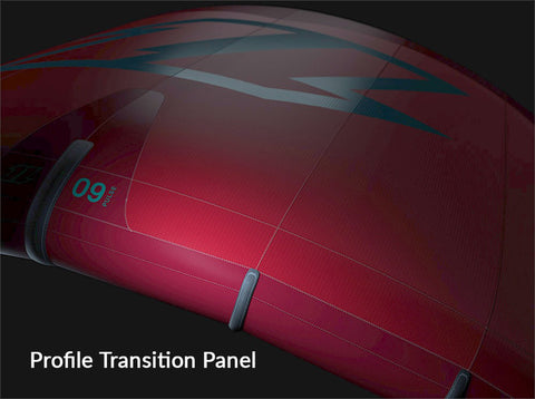 North Kiteboarding 2020 kite technology profile transition panel