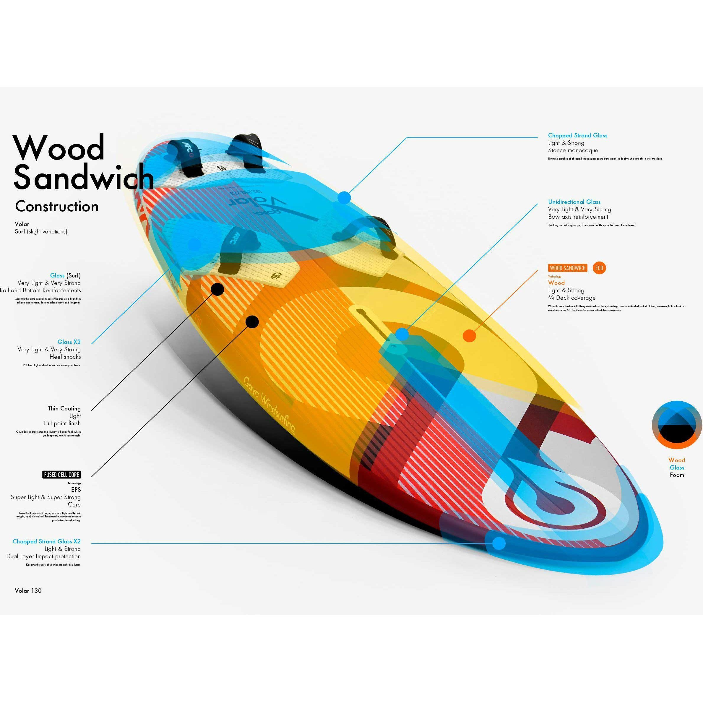 2020 Goya Volar Freeride Windsurfing Board-Big Winds