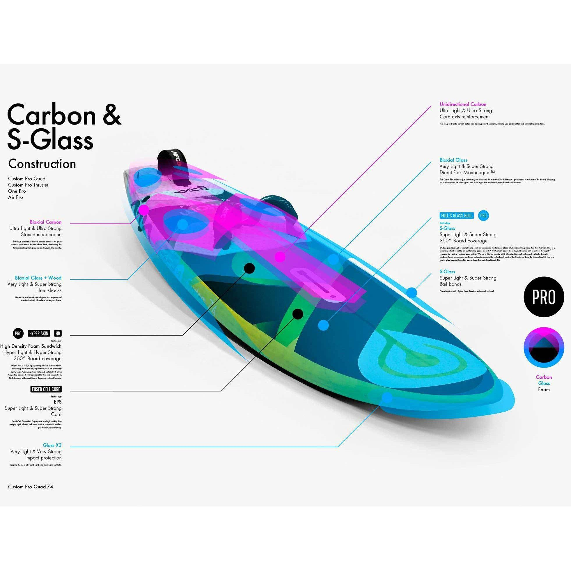 Goya 2019 Custom Pro Surfwave Quad Windsurfing Board-Big Winds