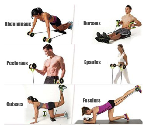 Abs Trainer - Entrainement complet