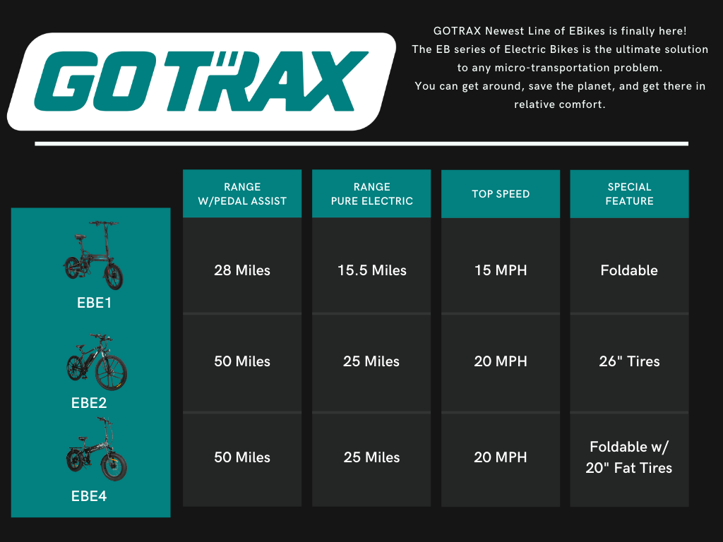 GOTRAX Electric Bike Guide