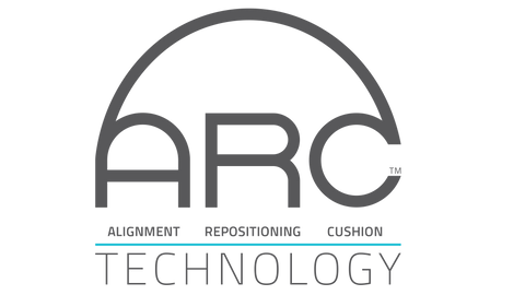 ARC ™ Technology exclusively by GuardLab