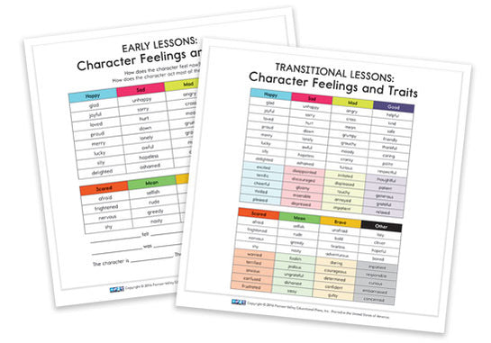 Character Feelings and Traits Cards - set of 6