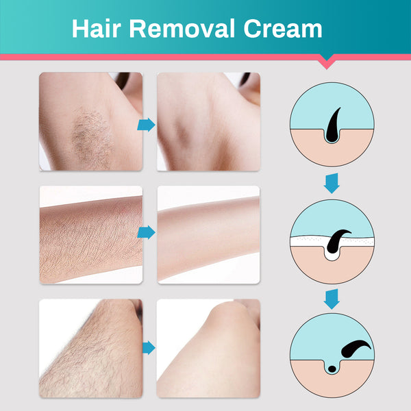 Natural Hair Removal Cream, Mild Formula Odorless for Sensitive Skin, for Women & Men Face or all Body