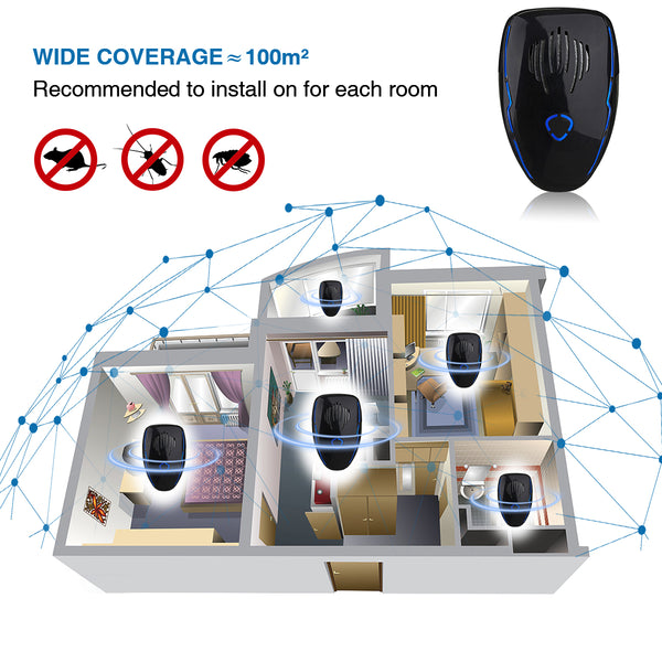 Frequency Conversion Mode Ultrasonic Pest Repeller