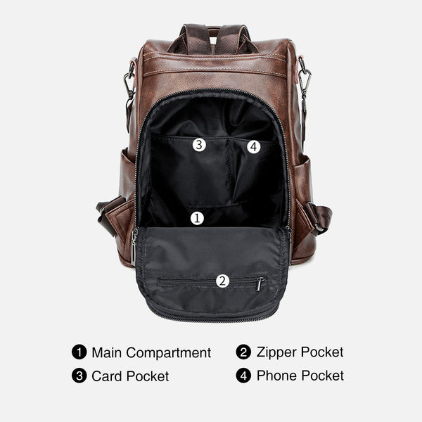 Waterproof PU backpack