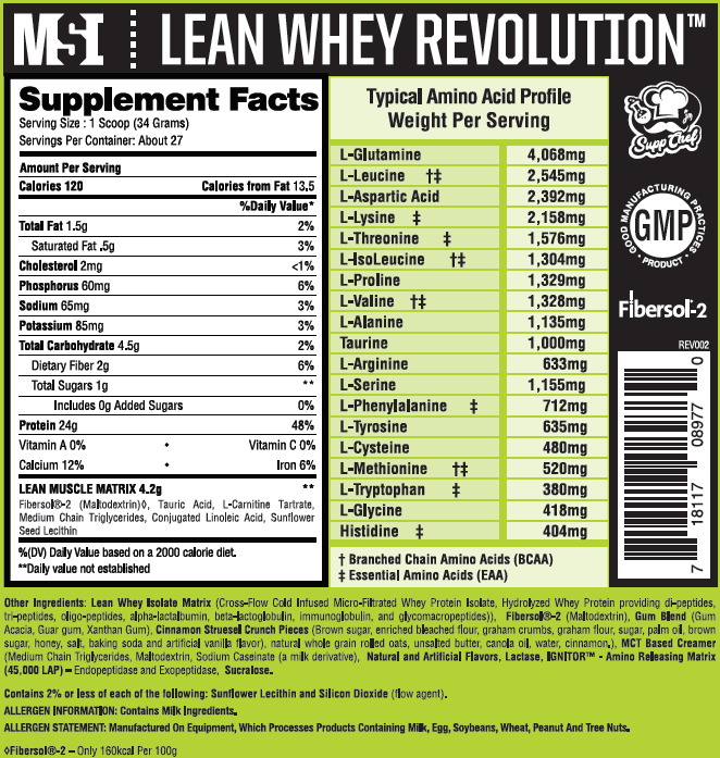 Best Tasting Whey Protein Supplement