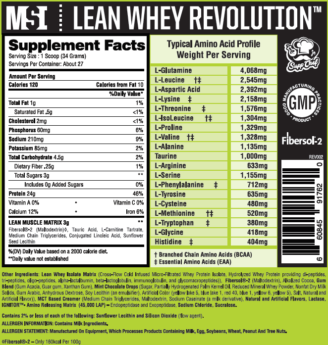 Best Whey Protein Supplement for Bodybuilding